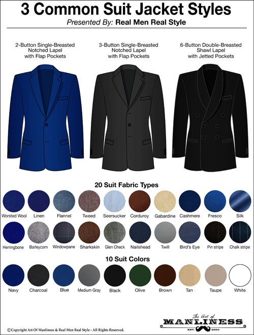 suit jacket styles illustration