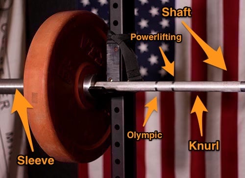 the parts of a barbell