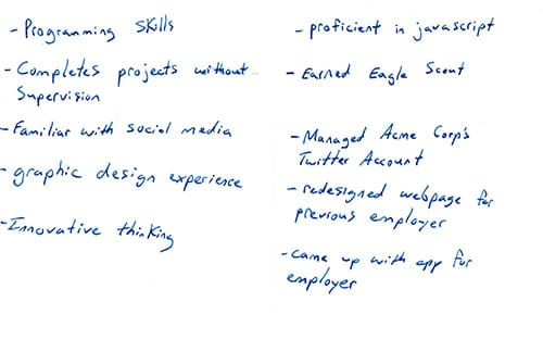 On one side of the paper, write the skills/traits an employer is likely looking for in a hire. On the other side, write the skills/traits you possess that match those requirements.