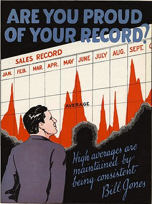 vintage 1927 Bill Jones motivational poster proud of your record