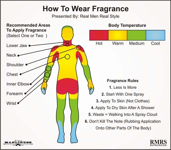 how to wear apply cologne illustration