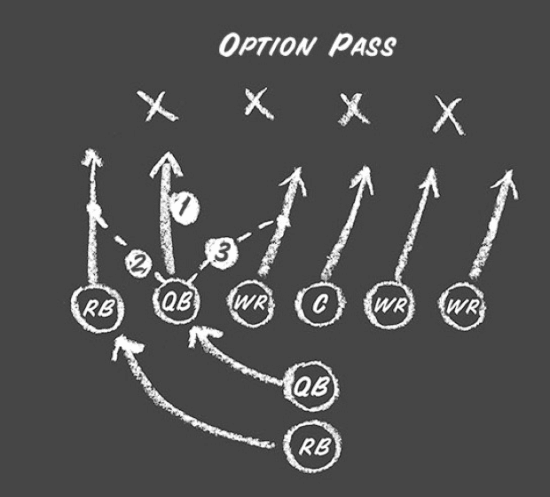 backyard football play diagram triple option pass