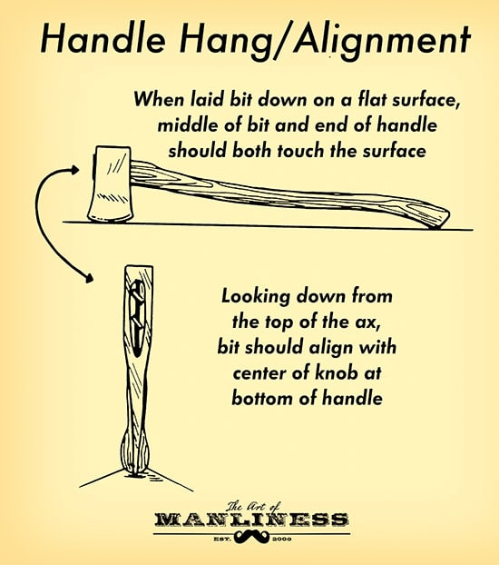 how to buy an axe handle hang alignment illustration