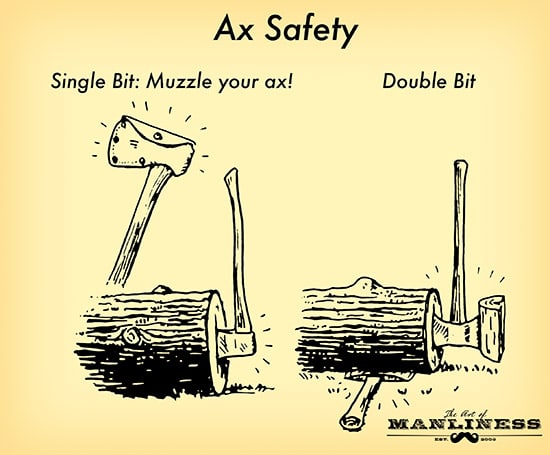 ax safety illustration