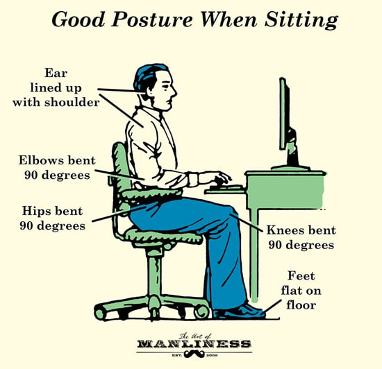 good posture when sitting illustration diagram