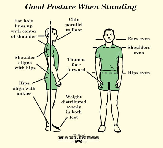 good posture when standing illustration diagram