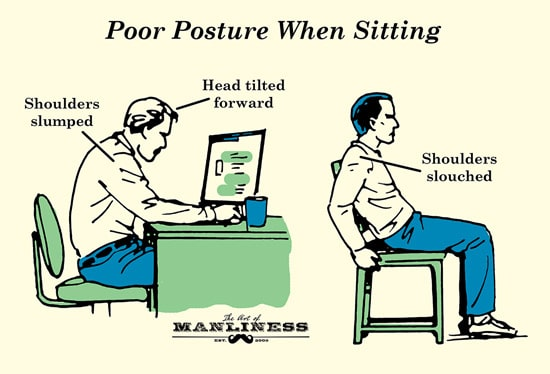 poor posture when sitting illustration diagram