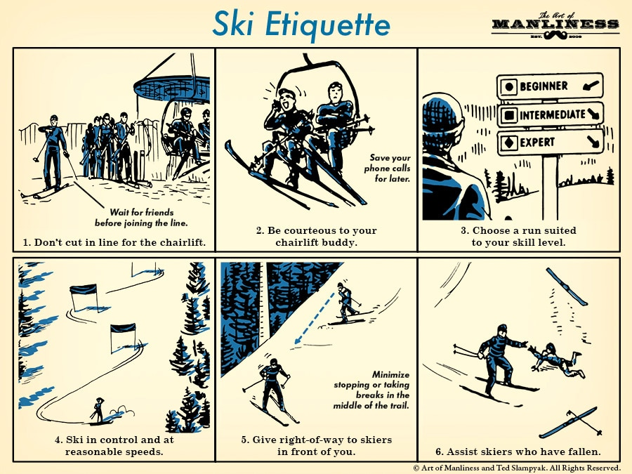 Ski Etiquette guide illustration diagram