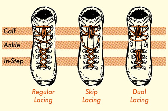 lacing hiking military boots three methods illustration diagram