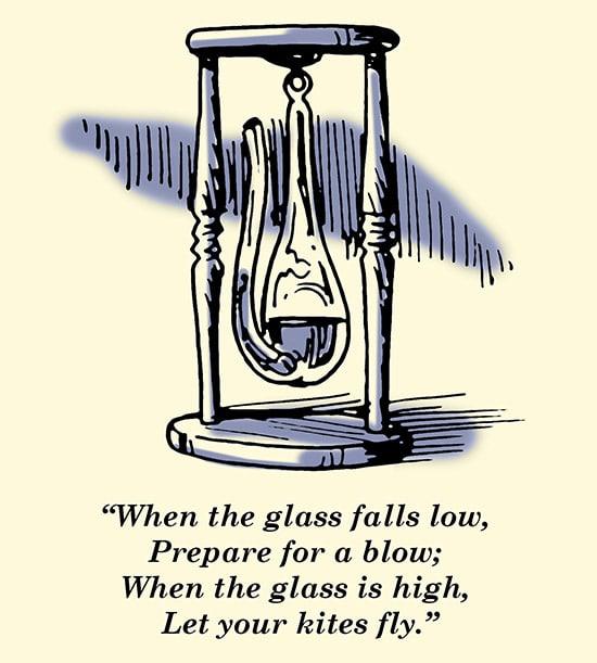 Vintage old time barometer weather proverb illustration.
