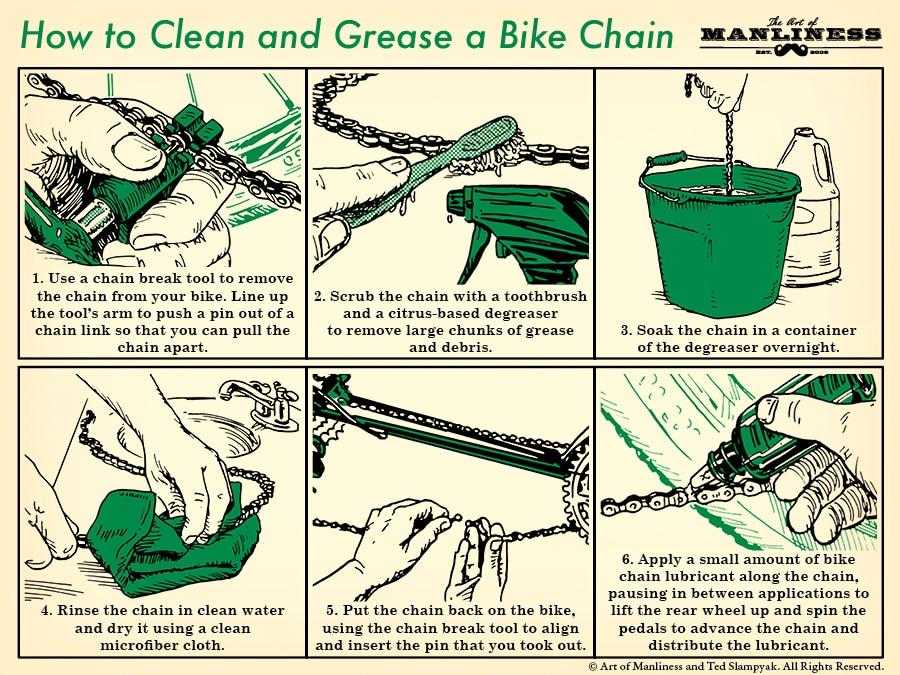 Bike Chain 1
