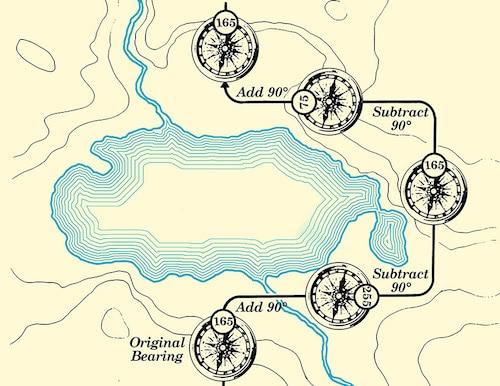land navigation boxing an obstacle illustration