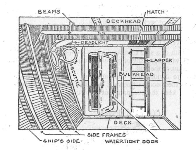Vintage ship cross section of bulkhead beams watertight doors.