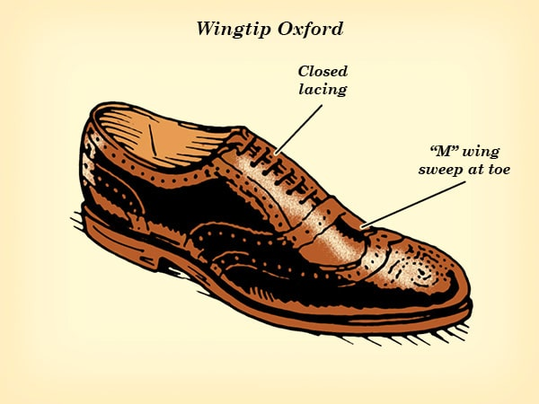 Dress Shoe Hierarchy 2-3