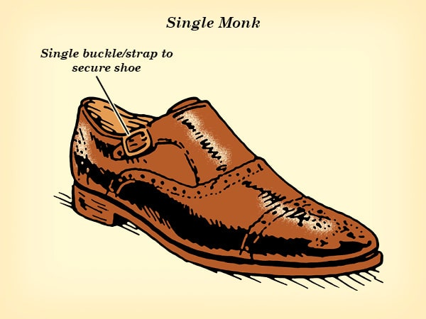 Dress Shoe Hierarchy 2-5