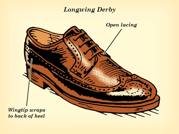 Dress Shoe Hierarchy 2-8