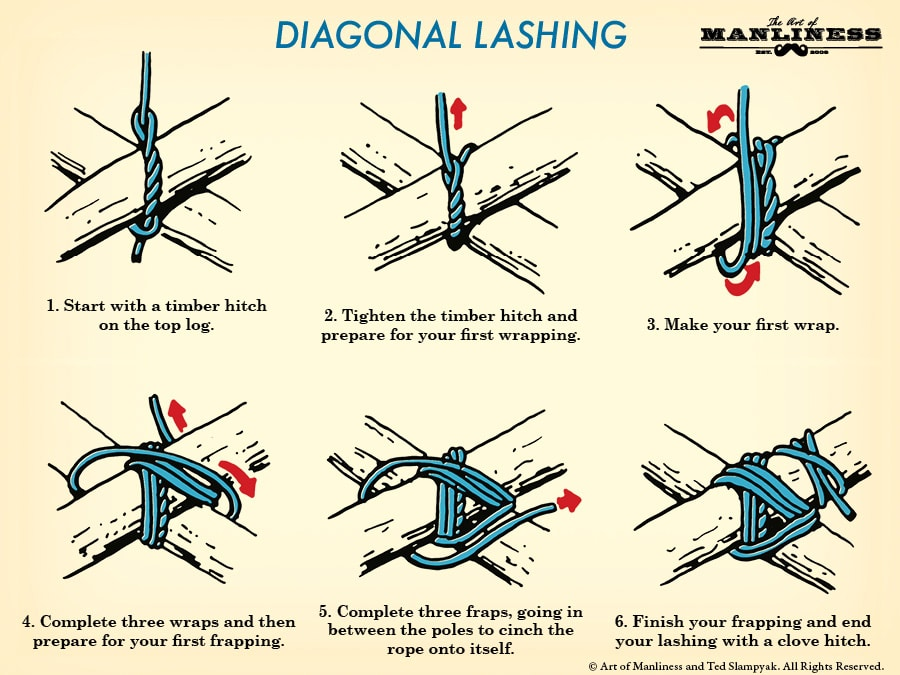 how to tie diagonal lashing illustration