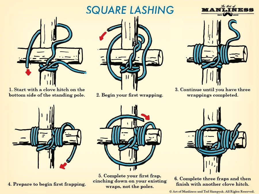 how to tie square lashing illustration