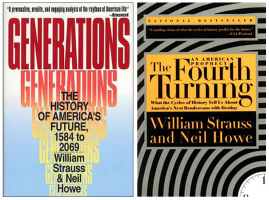 Generations: The history of america's future and The Fourth Turning book covers william Strauss and Neil Howe.