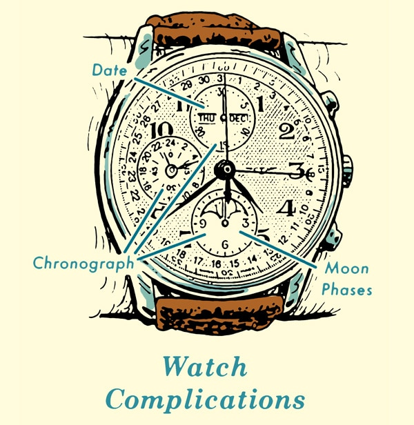 Watch Complications illustration.