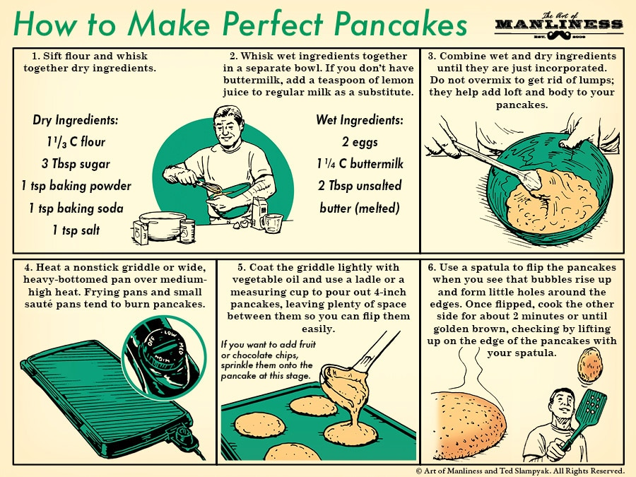 how to make perfect pancakes illustration