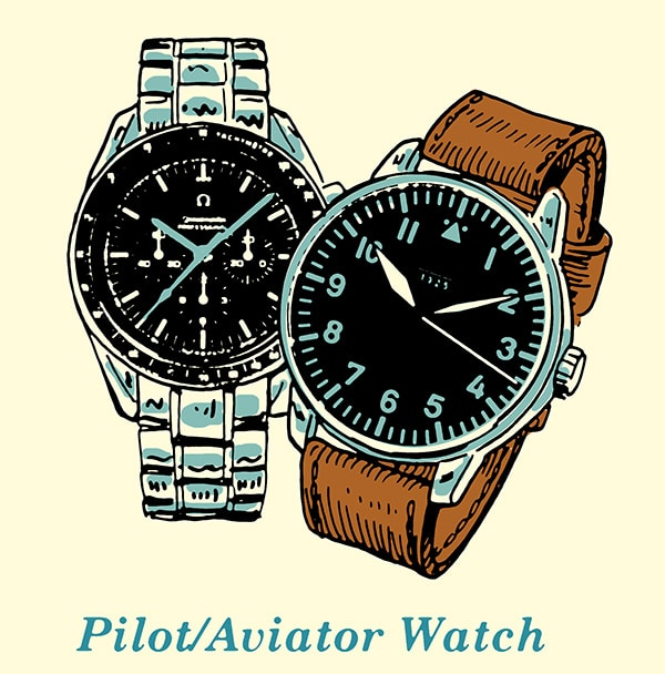 Two Pilot Watches illustration.