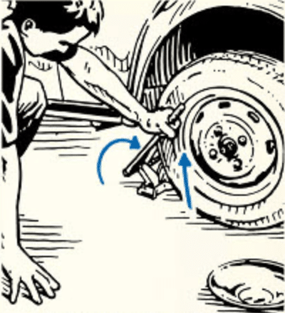 Man lifting up his car with the help of jacker.