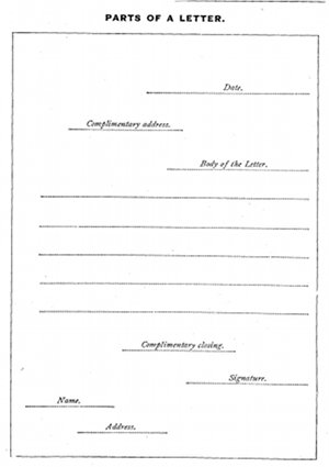 The art of letter writing the art of manliness parts of a letter form diagram address closing spiritdancerdesigns Choice Image
