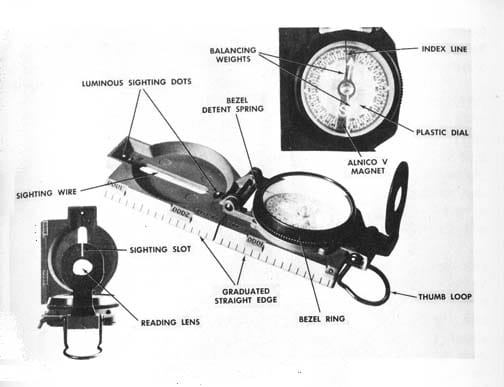 Parts of the Lensatic Compass from 1956 Army Field Manual.