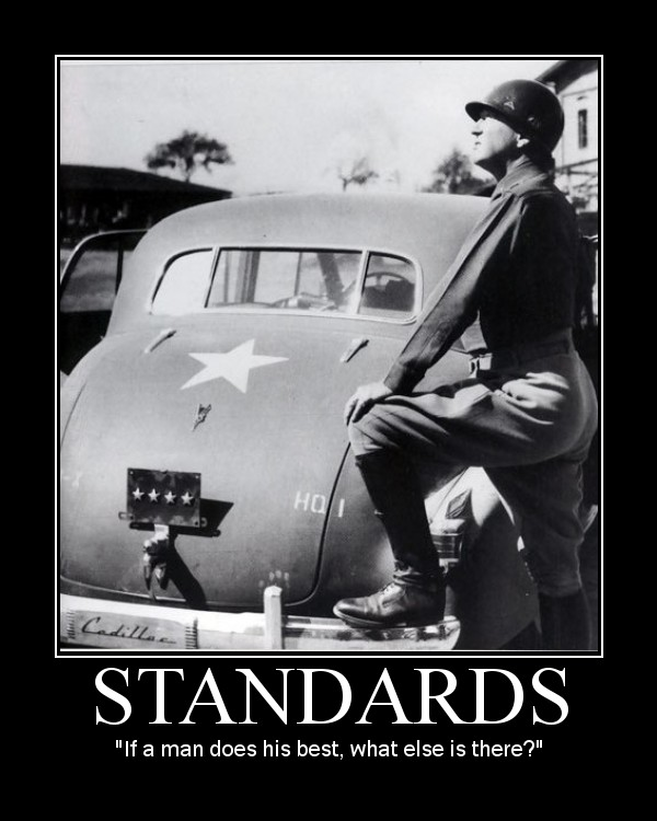 Motivational quote about Standards by General Patton.