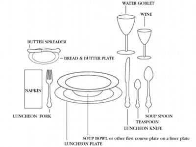 How To Set A Formal Dinner Table furthermore Plate knife fork in addition Setting A Formal Table And Table Manners as well Props British Dinner as well Table Service. on formal dining table set