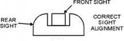 Sight alignment of gun diagram illustration.