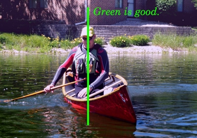 Angle of canoe during rafting green line representing safe angle.