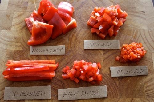 Learning Kitchen Knife Skills