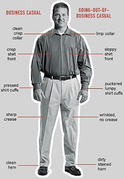 5 reasons why a man should know how to iron a dress shirt. Black Bedroom Furniture Sets. Home Design Ideas