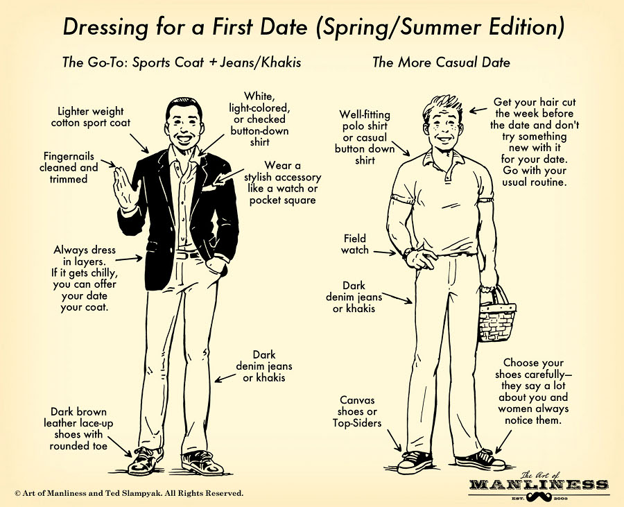 12b666d34f52 what to wear first date guide illustration. Casual dates ...