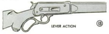 lever action rifle diagram illustration