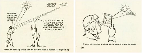 signal mirrors emergency situation diagram illustration