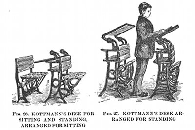 vintage illustration kottmann's sitting standing desk