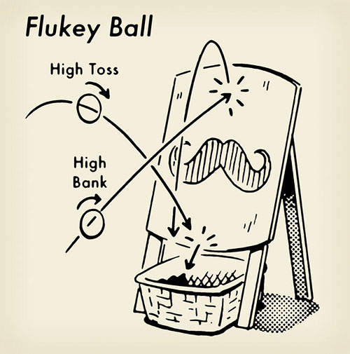 how to win flukey ball fair game illustration diagram