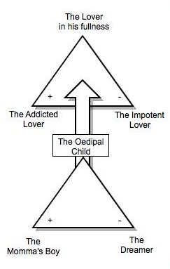 jungian archetypes and oedipus the king essay Archetypes essay archetypes these are called archetypes in jungian psychology oedipus as scapegoat in oedipus the king guys vs suvs essay.