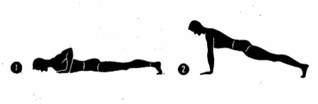 How to do a proper push up illustration military manual.