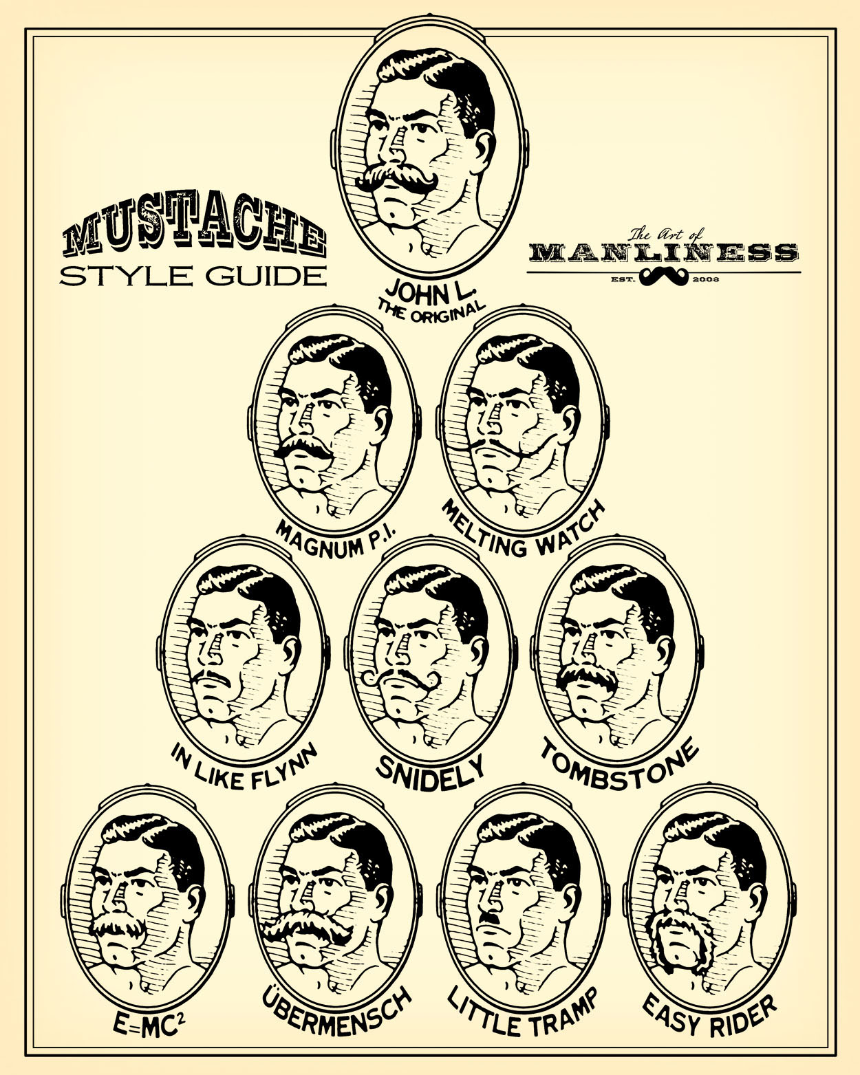 mustache style guide the art of manliness. Black Bedroom Furniture Sets. Home Design Ideas