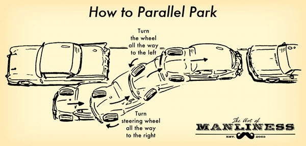 how to parallel park illustration diagram