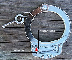 Handcuff locking mechanism illustration.