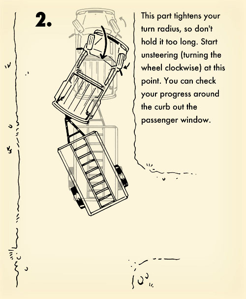Illustration on how to back up a trailer turning.