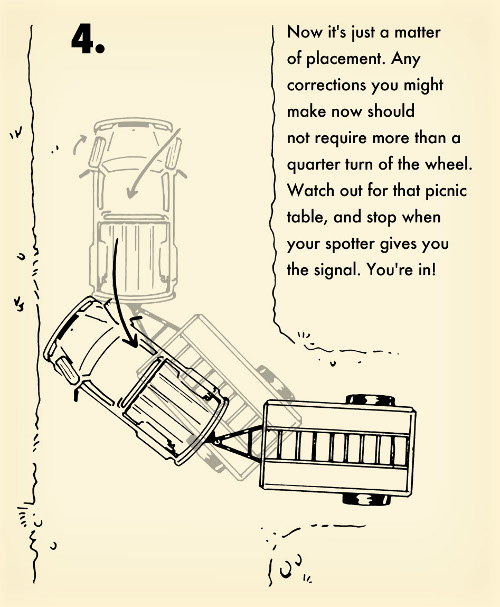 Illustration for taking a turn while backing a trailer.