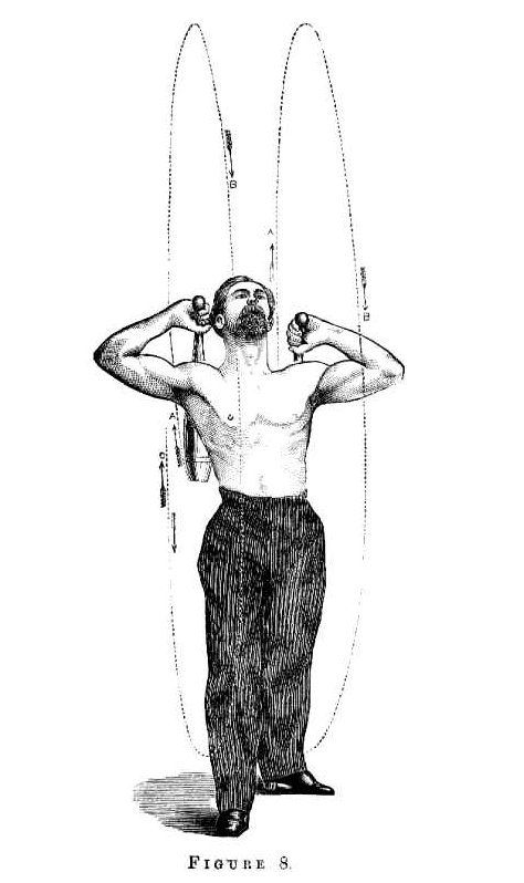 vintage indian club workout illustration man with goatee