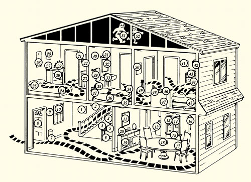 mental map of house used for memorization deck of cards