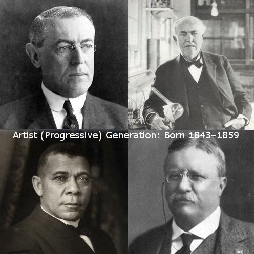 Artist progressive generation's span (1843-1859).